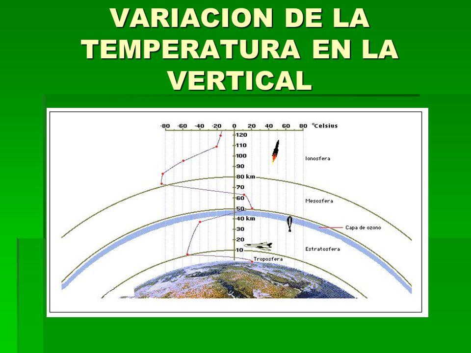 VARIACION DE LA TEMPERATURA EN LA VERTICAL