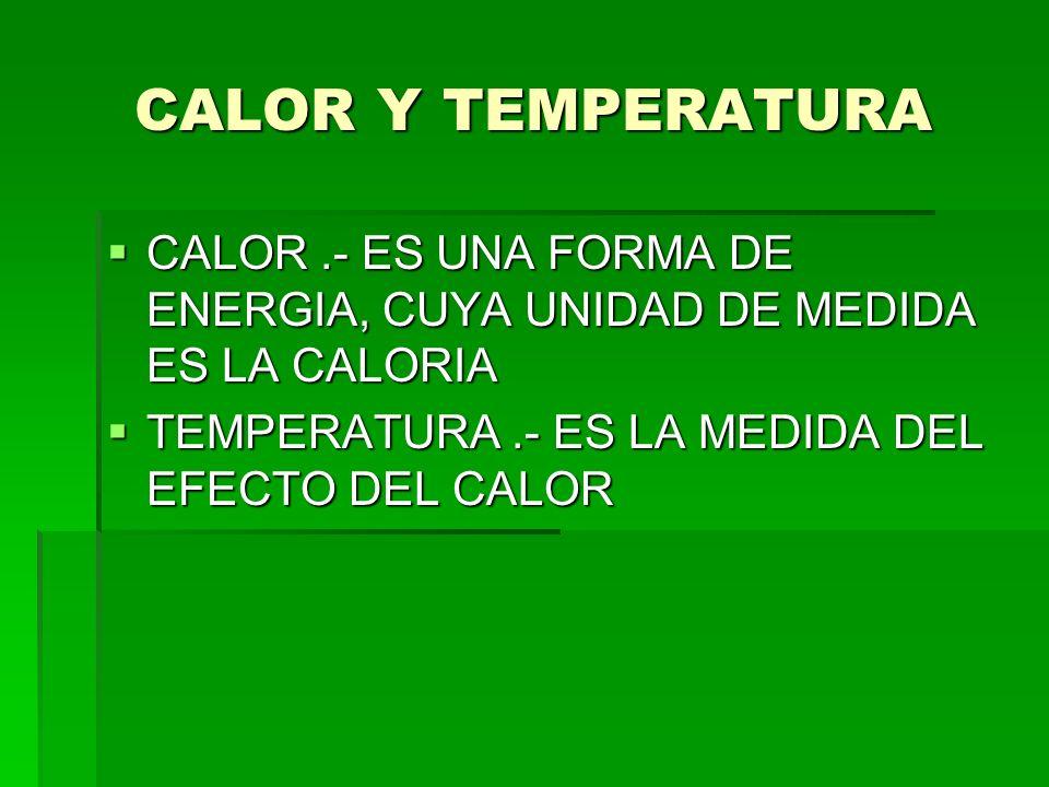 CALOR Y TEMPERATURA CALOR .- ES UNA FORMA DE ENERGIA, CUYA UNIDAD DE MEDIDA ES LA CALORIA.