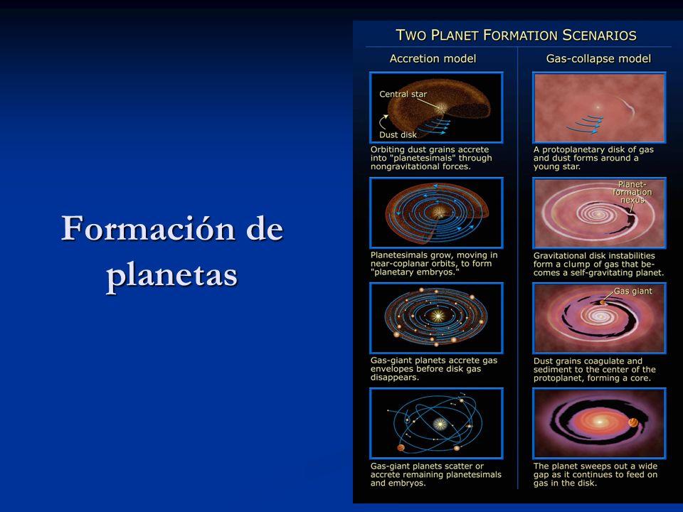 Formación de planetas