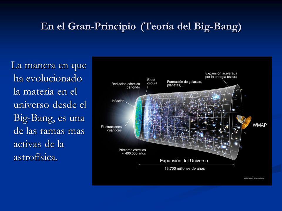En el Gran-Principio (Teoría del Big-Bang)