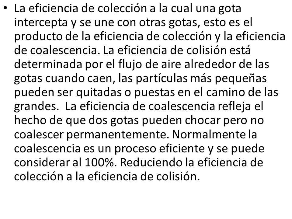 La eficiencia de colección a la cual una gota intercepta y se une con otras gotas, esto es el producto de la eficiencia de colección y la eficiencia de coalescencia.