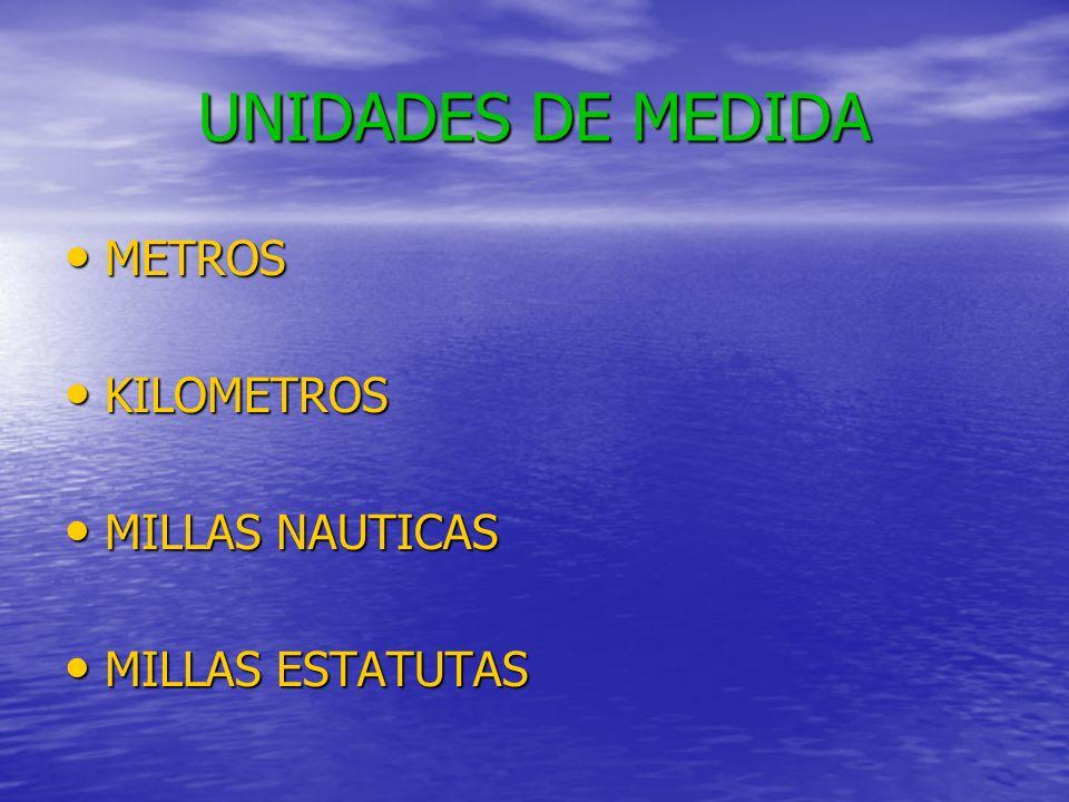 UNIDADES DE MEDIDA METROS KILOMETROS MILLAS NAUTICAS MILLAS ESTATUTAS