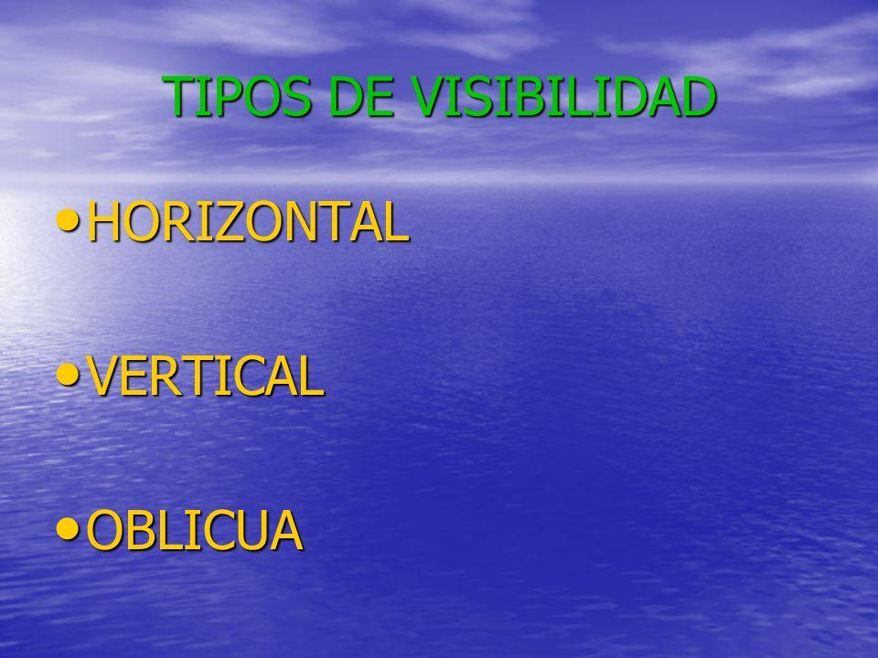TIPOS DE VISIBILIDAD HORIZONTAL VERTICAL OBLICUA