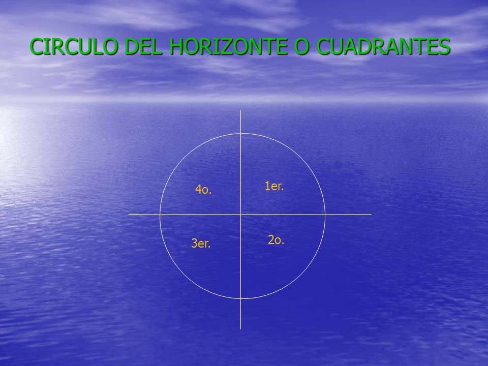 CIRCULO DEL HORIZONTE O CUADRANTES