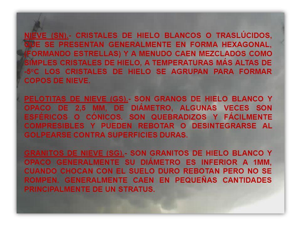 NIEVE (SN).- CRISTALES DE HIELO BLANCOS O TRASLÚCIDOS, QUE SE PRESENTAN GENERALMENTE EN FORMA HEXAGONAL, (FORMANDO ESTRELLAS) Y A MENUDO CAEN MEZCLADOS COMO SIMPLES CRISTALES DE HIELO, A TEMPERATURAS MÁS ALTAS DE -5°C LOS CRISTALES DE HIELO SE AGRUPAN PARA FORMAR COPOS DE NIEVE.