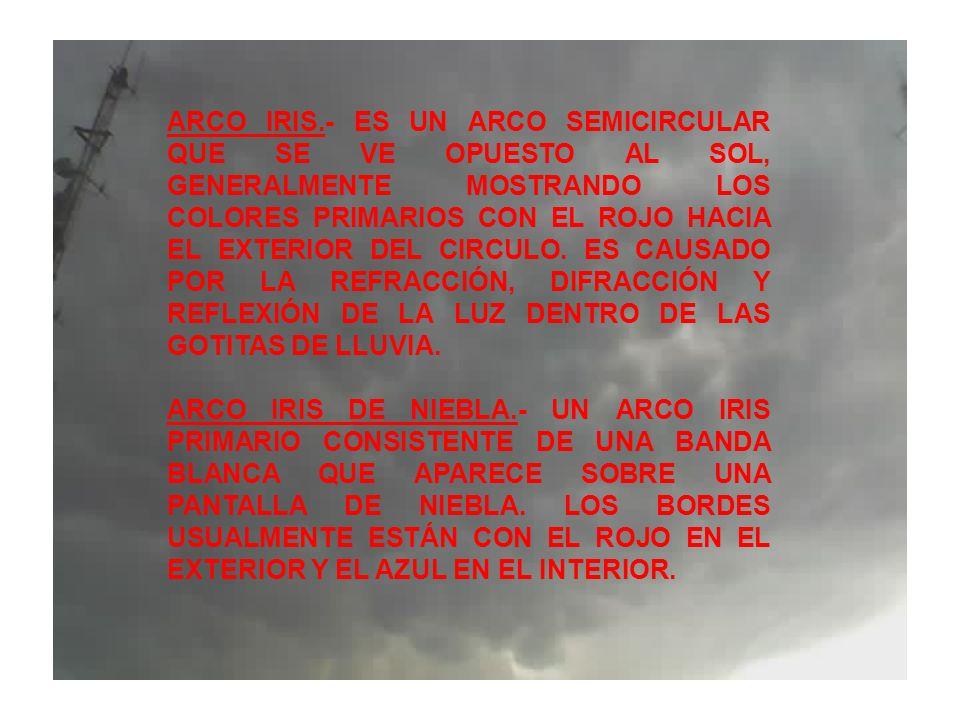 ARCO IRIS.- ES UN ARCO SEMICIRCULAR QUE SE VE OPUESTO AL SOL, GENERALMENTE MOSTRANDO LOS COLORES PRIMARIOS CON EL ROJO HACIA EL EXTERIOR DEL CIRCULO. ES CAUSADO POR LA REFRACCIÓN, DIFRACCIÓN Y REFLEXIÓN DE LA LUZ DENTRO DE LAS GOTITAS DE LLUVIA.