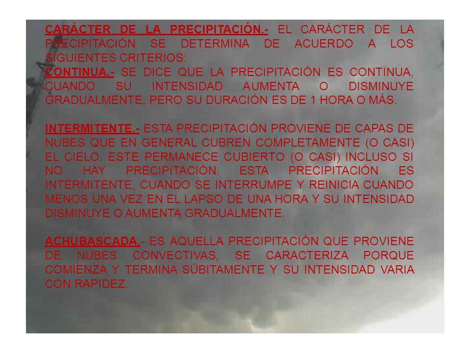 CARÁCTER DE LA PRECIPITACIÓN