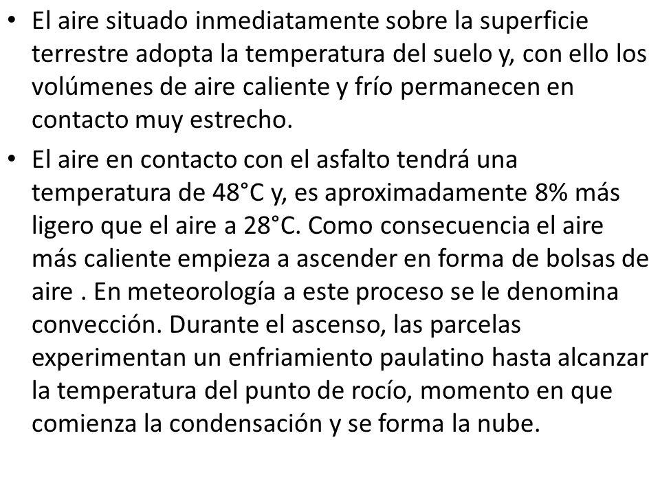 El aire situado inmediatamente sobre la superficie terrestre adopta la temperatura del suelo y, con ello los volúmenes de aire caliente y frío permanecen en contacto muy estrecho.