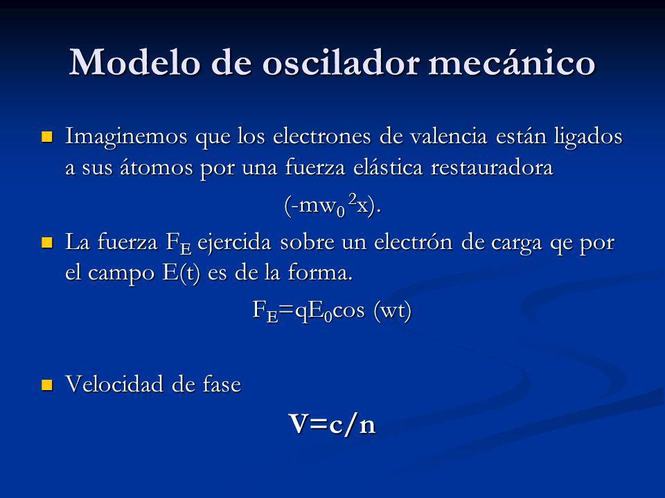 Modelo de oscilador mecánico