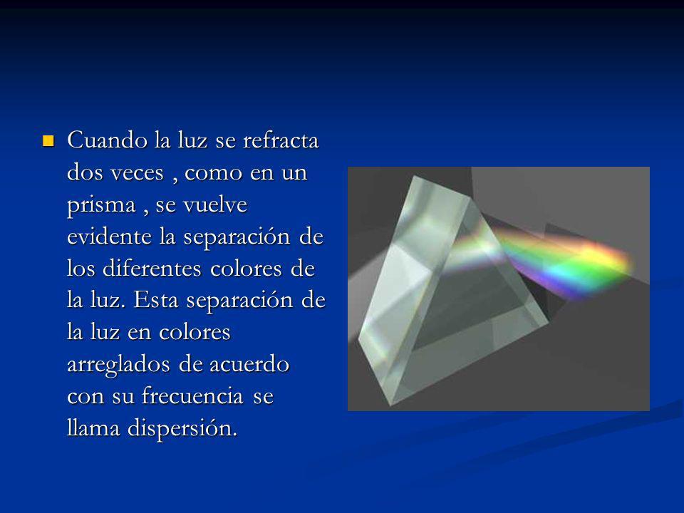 Cuando la luz se refracta dos veces , como en un prisma , se vuelve evidente la separación de los diferentes colores de la luz.