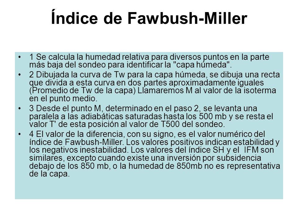 Índice de Fawbush-Miller