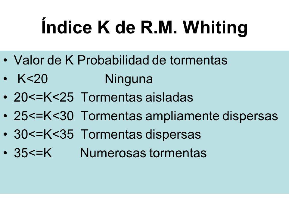 Índice K de R.M. Whiting Valor de K Probabilidad de tormentas