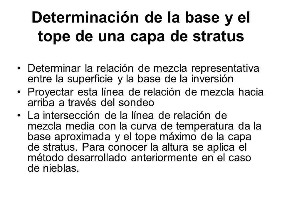 Determinación de la base y el tope de una capa de stratus