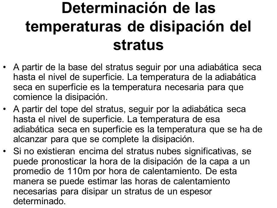 Determinación de las temperaturas de disipación del stratus