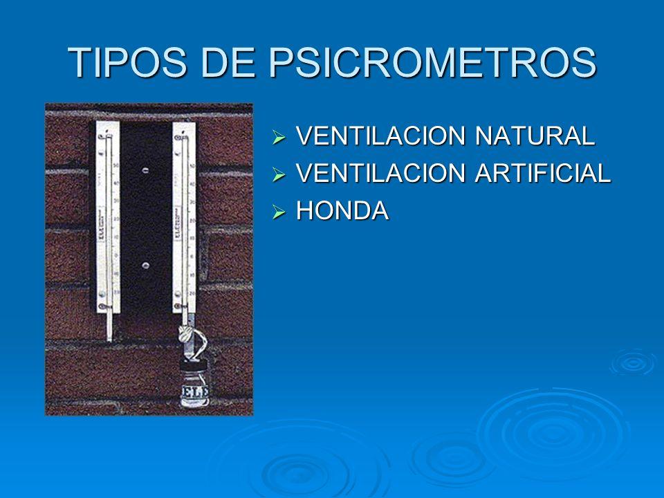 TIPOS DE PSICROMETROS VENTILACION NATURAL VENTILACION ARTIFICIAL HONDA