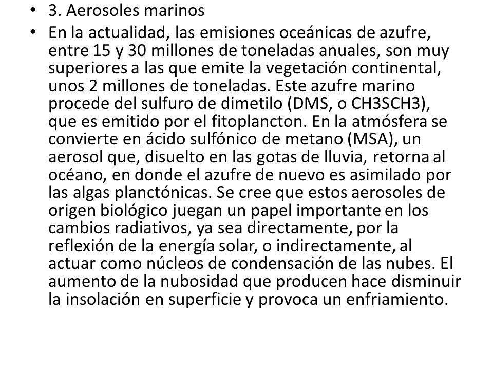 3. Aerosoles marinos