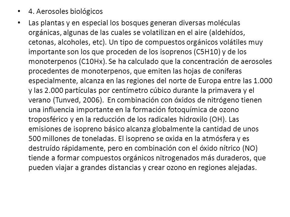 4. Aerosoles biológicos