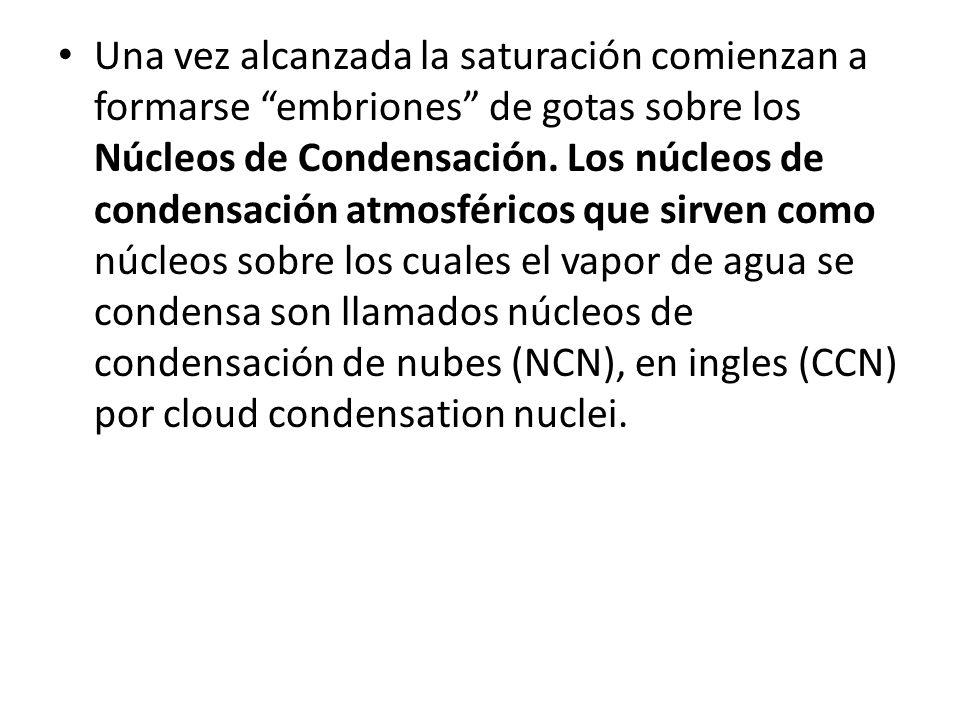 Una vez alcanzada la saturación comienzan a formarse embriones de gotas sobre los Núcleos de Condensación.