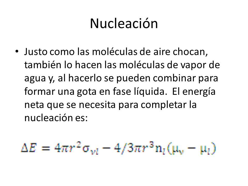 Nucleación