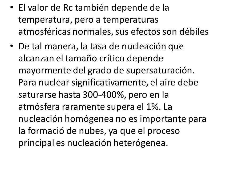 El valor de Rc también depende de la temperatura, pero a temperaturas atmosféricas normales, sus efectos son débiles