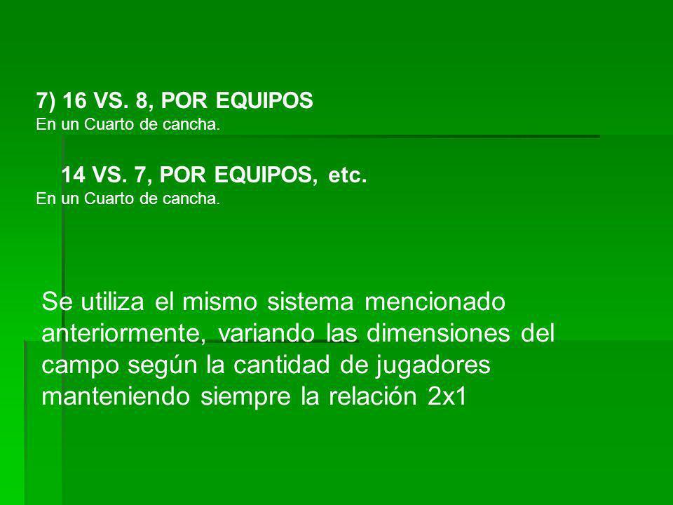 7) 16 VS. 8, POR EQUIPOS En un Cuarto de cancha. 14 VS. 7, POR EQUIPOS, etc. En un Cuarto de cancha.