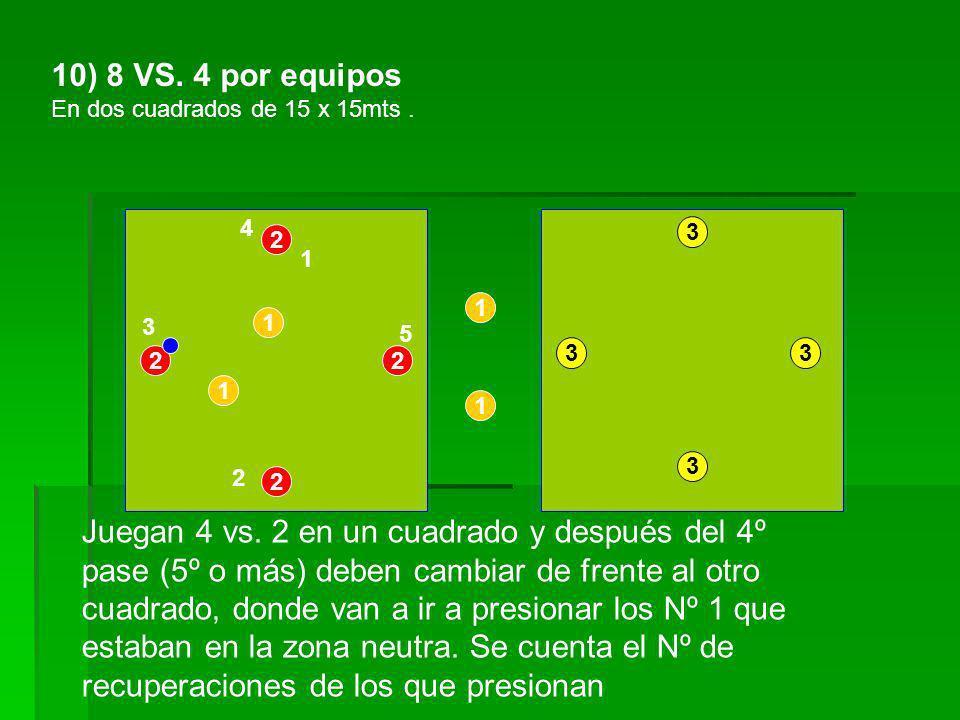 10) 8 VS. 4 por equipos En dos cuadrados de 15 x 15mts . 4. 3. 2. 1. 1. 3. 1. 5. 3. 3. 2.