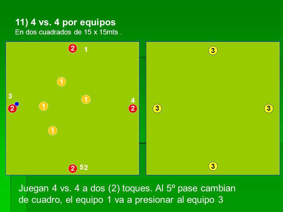 11) 4 vs. 4 por equipos En dos cuadrados de 15 x 15mts . 2. 1. 3. 1. 3. 1. 4. 1. 2. 2. 3.