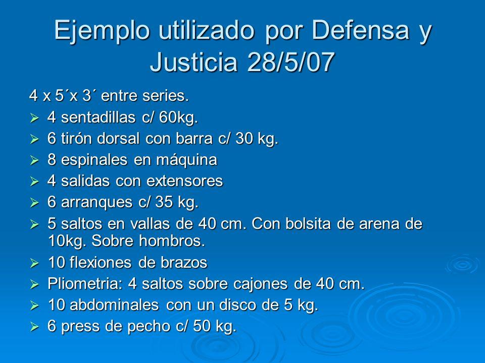 Ejemplo utilizado por Defensa y Justicia 28/5/07
