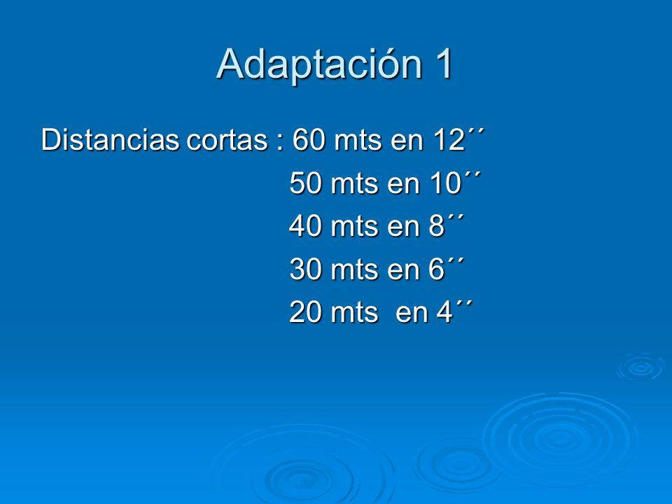 Adaptación 1 Distancias cortas : 60 mts en 12´´ 50 mts en 10´´