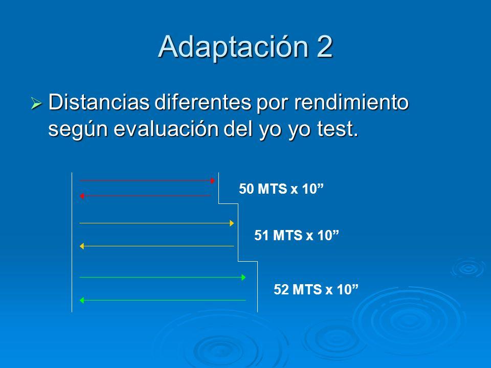 Adaptación 2 Distancias diferentes por rendimiento según evaluación del yo yo test. 50 MTS x 10 51 MTS x 10