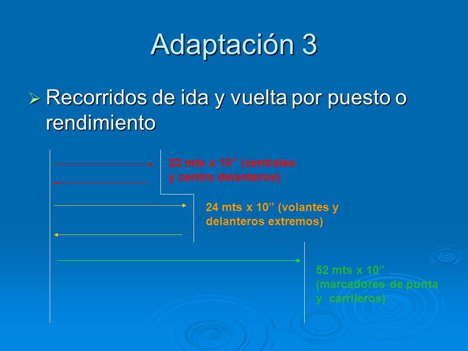 Adaptación 3 Recorridos de ida y vuelta por puesto o rendimiento
