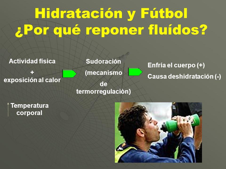 Hidratación y Fútbol ¿Por qué reponer fluídos