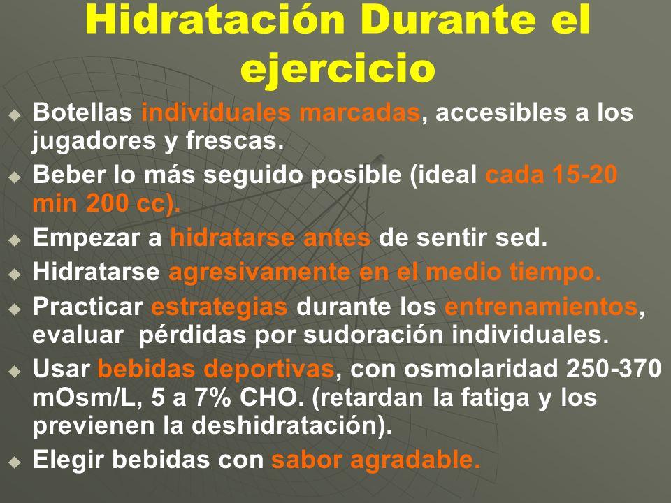 Hidratación Durante el ejercicio