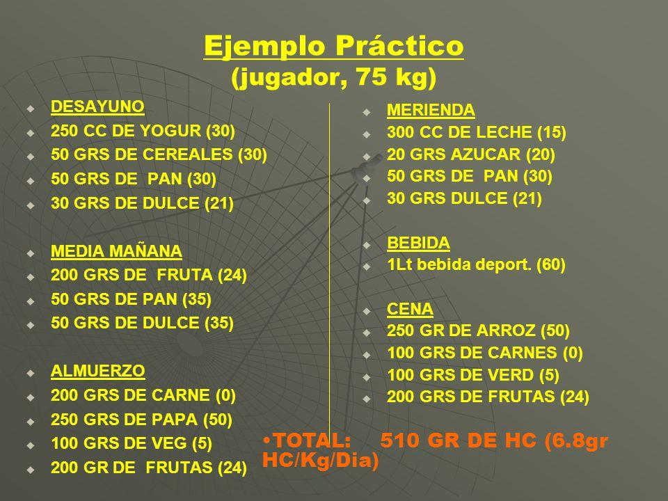 Ejemplo Práctico (jugador, 75 kg)