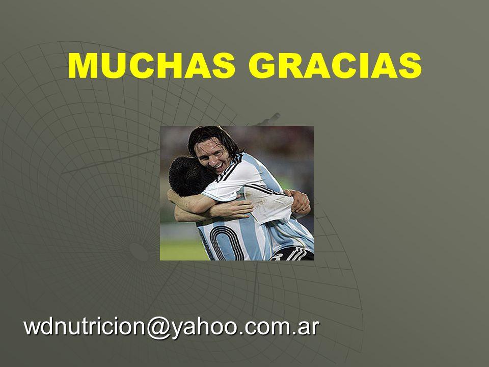 MUCHAS GRACIAS wdnutricion@yahoo.com.ar