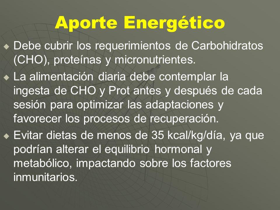 Aporte Energético Debe cubrir los requerimientos de Carbohidratos (CHO), proteínas y micronutrientes.