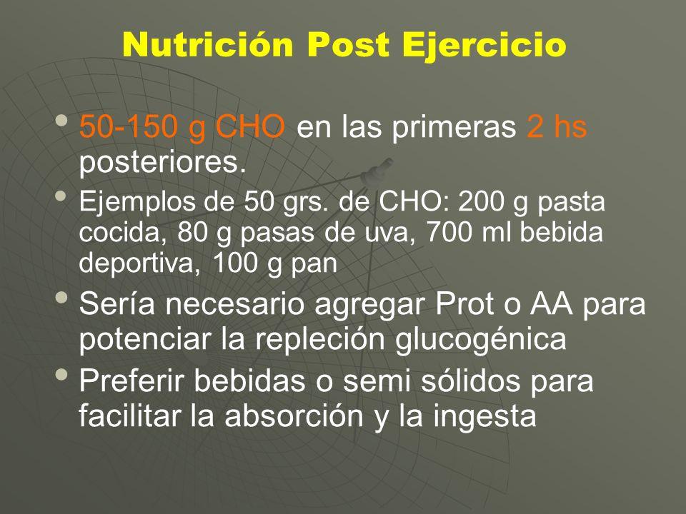 Nutrición Post Ejercicio