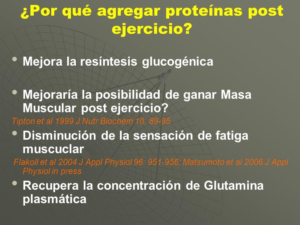 ¿Por qué agregar proteínas post ejercicio