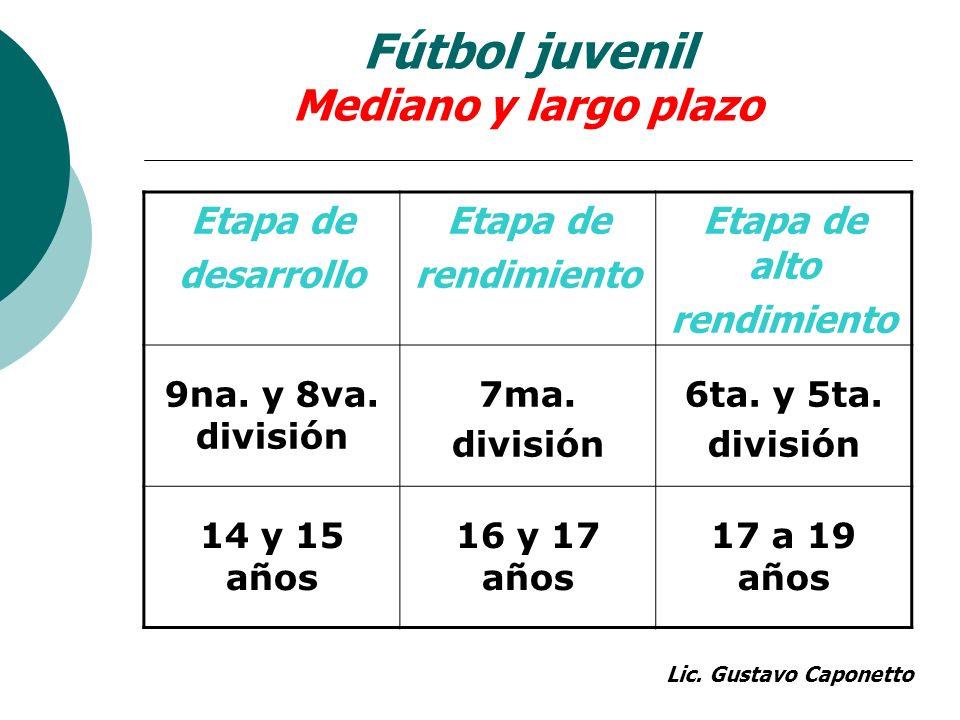 Fútbol juvenil Mediano y largo plazo