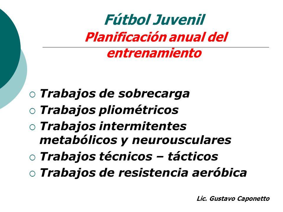 Fútbol Juvenil Planificación anual del entrenamiento