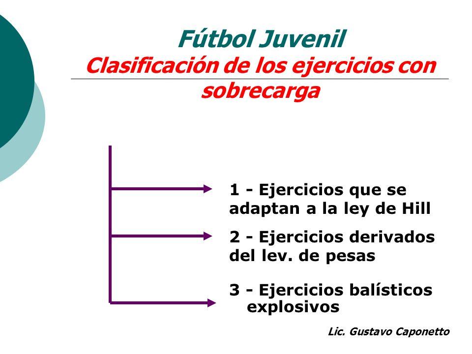 Fútbol Juvenil Clasificación de los ejercicios con sobrecarga