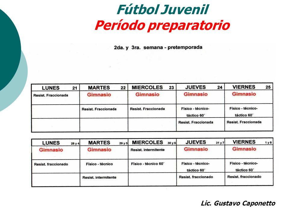 Fútbol Juvenil Período preparatorio