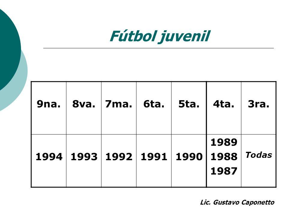 Fútbol juvenil 9na. 8va. 7ma. 6ta. 5ta. 1994 1993 1992 1991 1990 4ta.