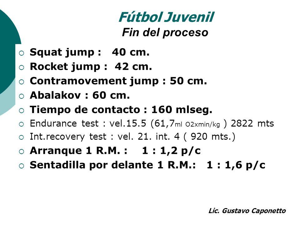 Fútbol Juvenil Fin del proceso
