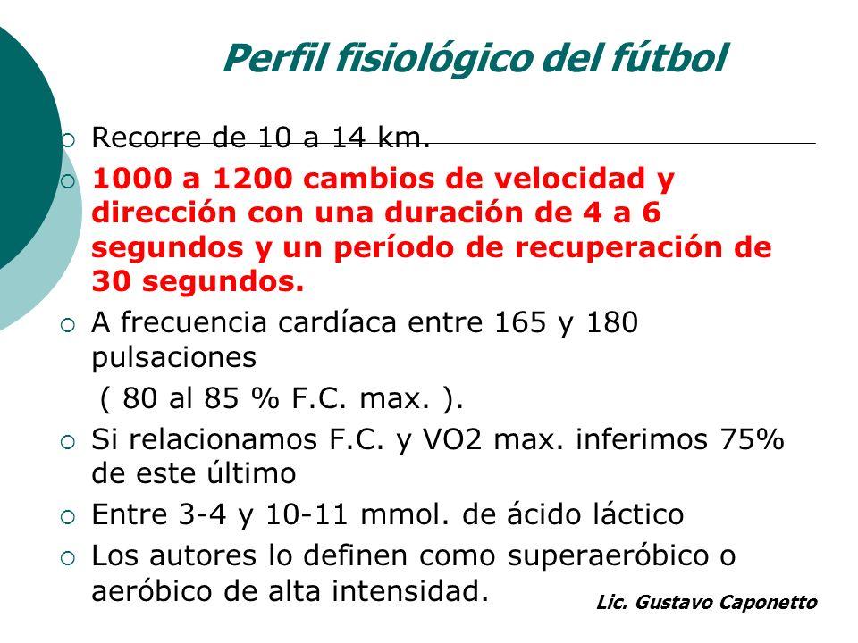 Perfil fisiológico del fútbol