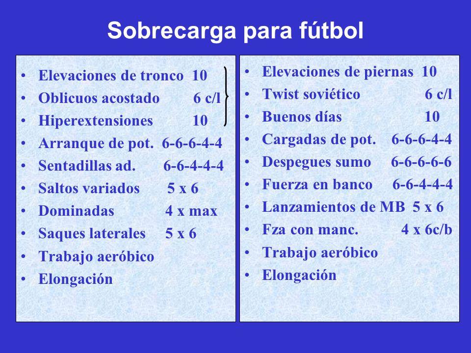 Sobrecarga para fútbol