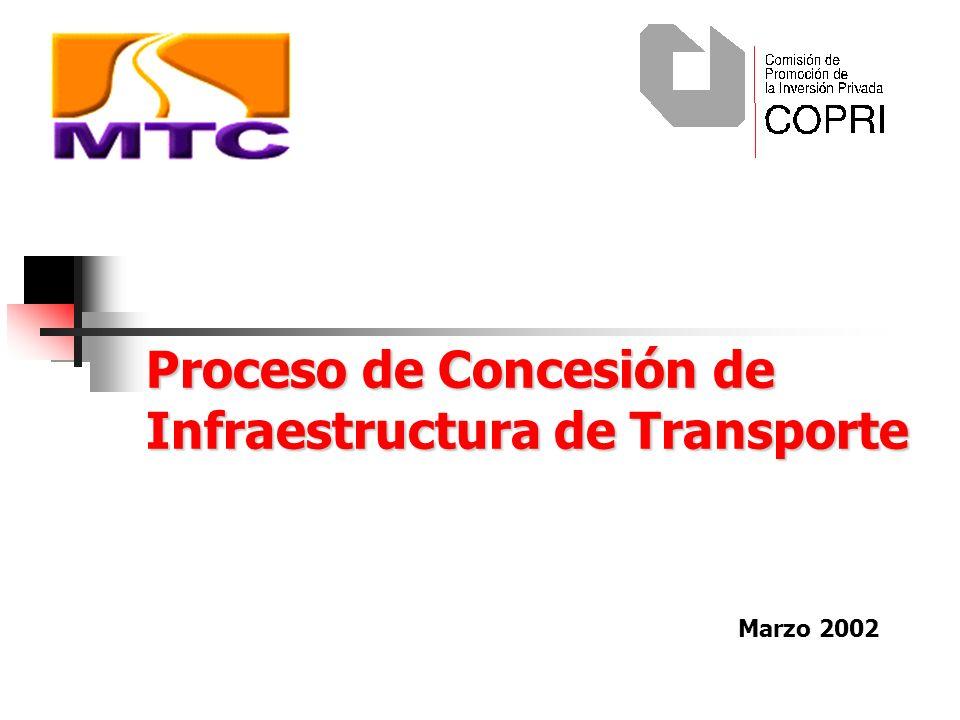 Proceso de Concesión de Infraestructura de Transporte