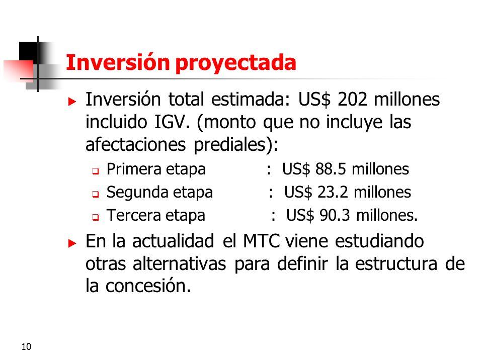 Inversión proyectada Inversión total estimada: US$ 202 millones incluido IGV. (monto que no incluye las afectaciones prediales):