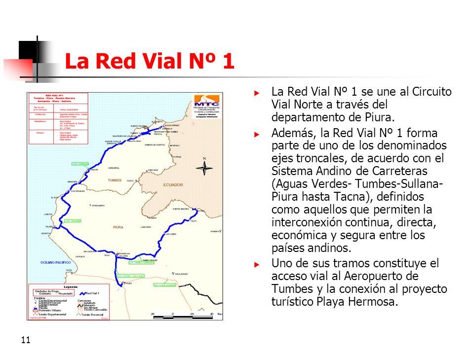 La Red Vial Nº 1 La Red Vial Nº 1 se une al Circuito Vial Norte a través del departamento de Piura.