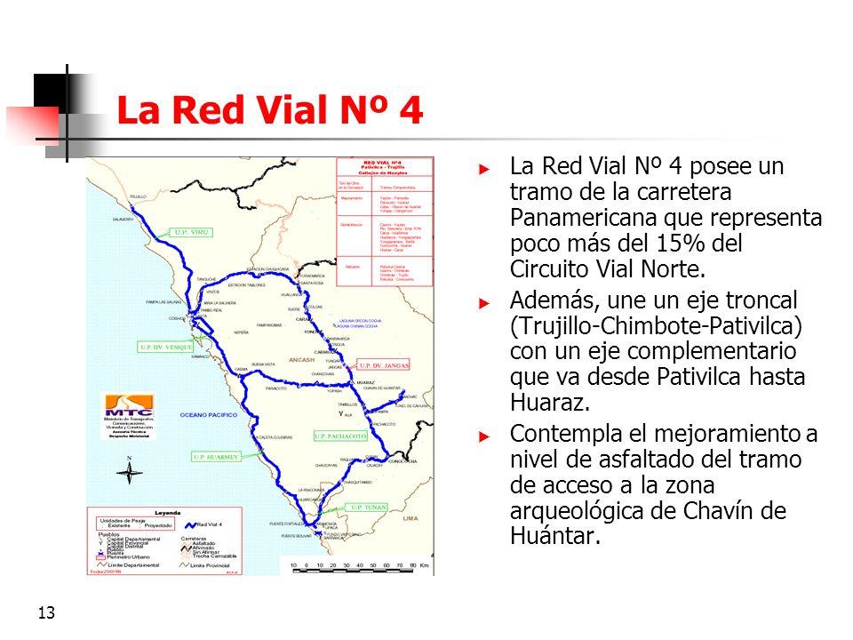 La Red Vial Nº 4 La Red Vial Nº 4 posee un tramo de la carretera Panamericana que representa poco más del 15% del Circuito Vial Norte.